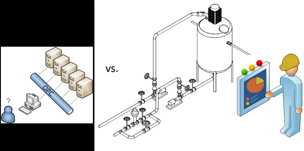 big-data-aplicado-ingenieria-quimica